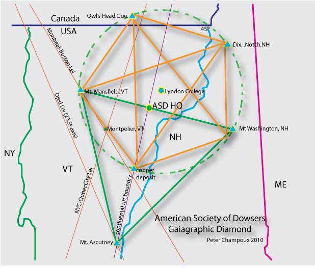 Map Of America Vermont.Asd Pentagram